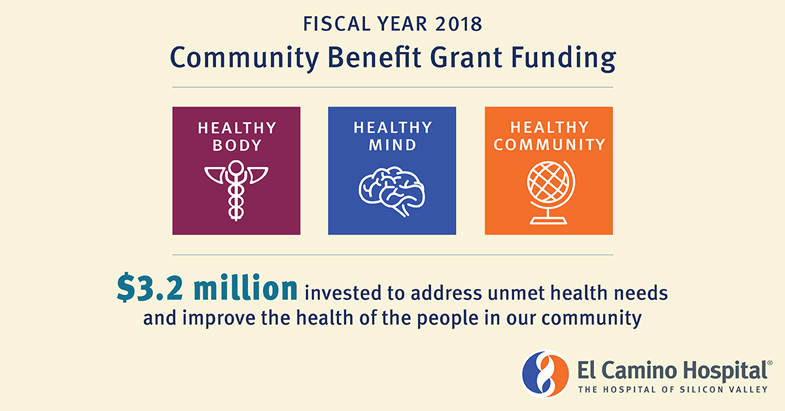 FY18 Community Benefit Grant Funding