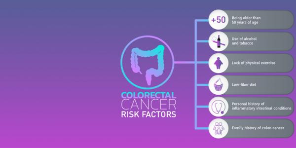 The 411 On Colorectal Cancer Screening El Camino Health