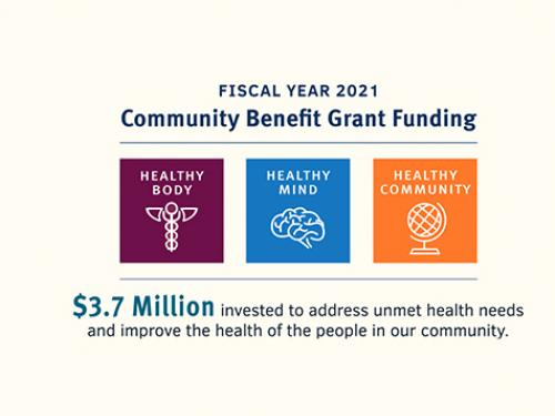 Community Benefit Grant Funding 2021